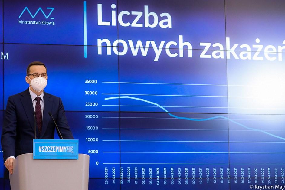 Koronawirus: Po majówce rusza odmrażanie gospodarki