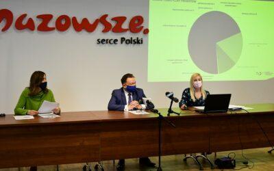 Mazowsze: Wiemy, co zostanie zrealizowane w ramach BOM