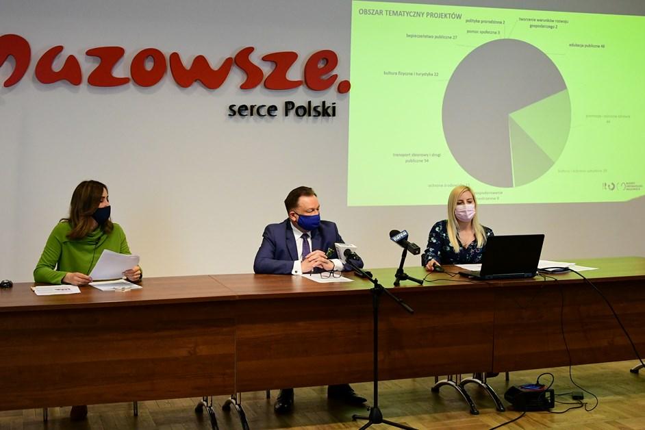 Mazowsze: Rusza weryfikacja projektów zgłoszonych do BOM